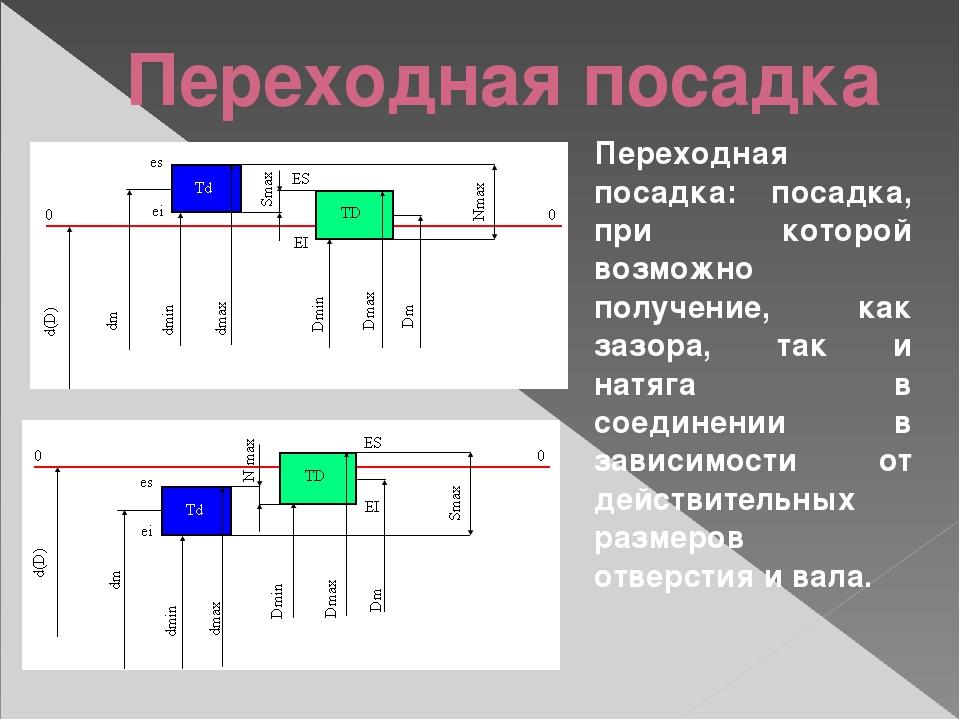 Посадки с зазором, натягом и переходные - значения и принципы 2