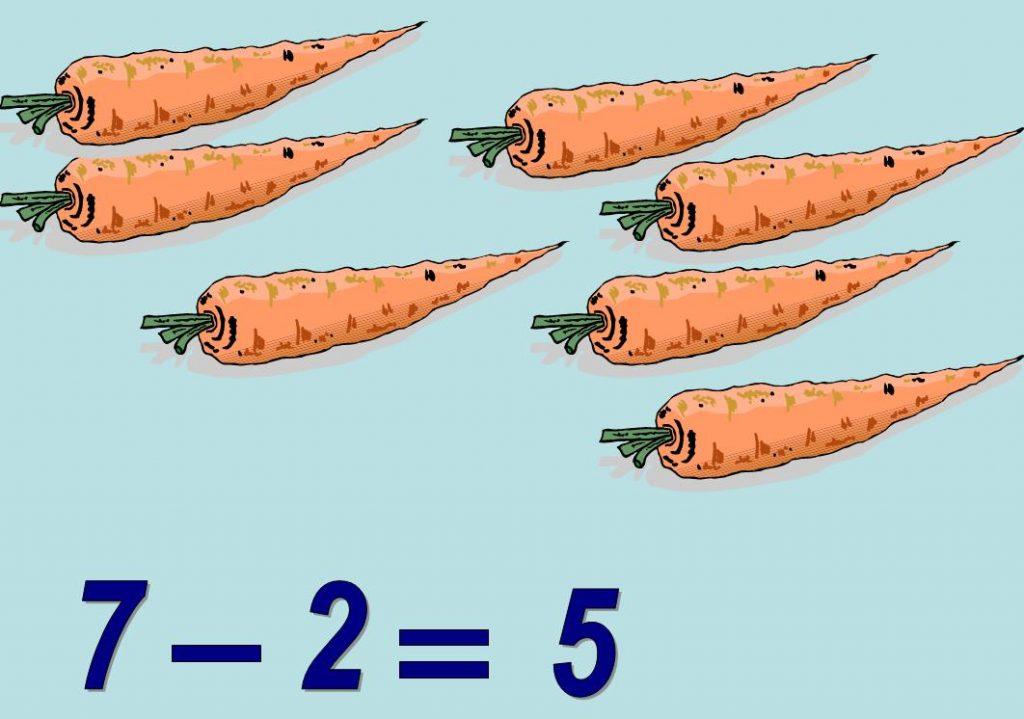 Мобильник, задача в картинках по математике