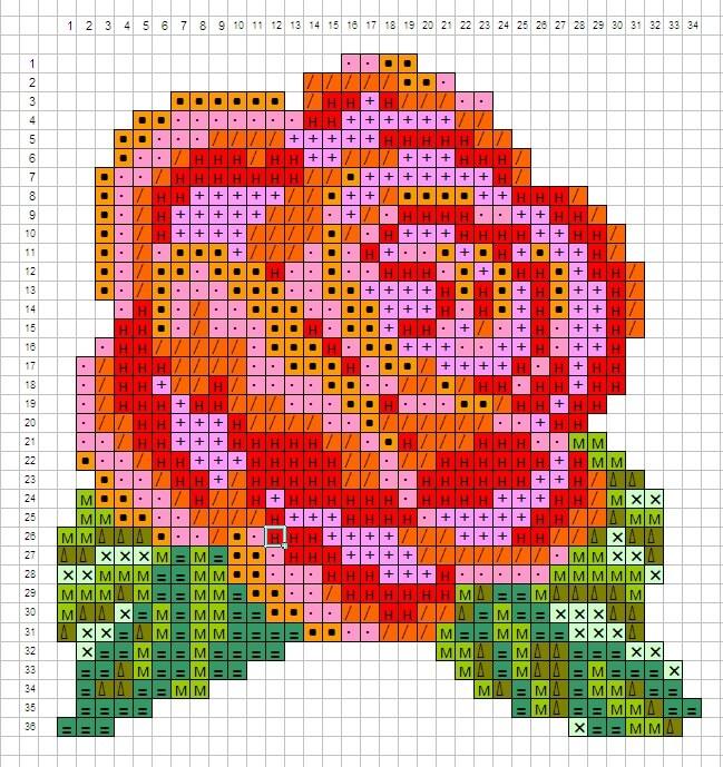 Схемы вышивки крестом для начинающих - маленькие картинки (10)