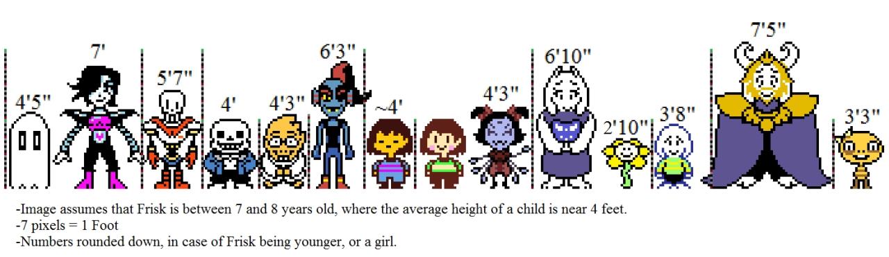 Все персонажи Андертейл имена и картинки002