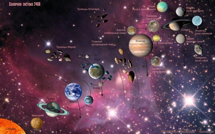 Космос в хорошем качестве картинки010
