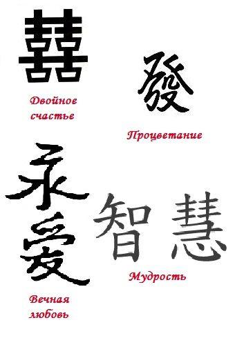 Картинки китайские иероглифы тату (19)