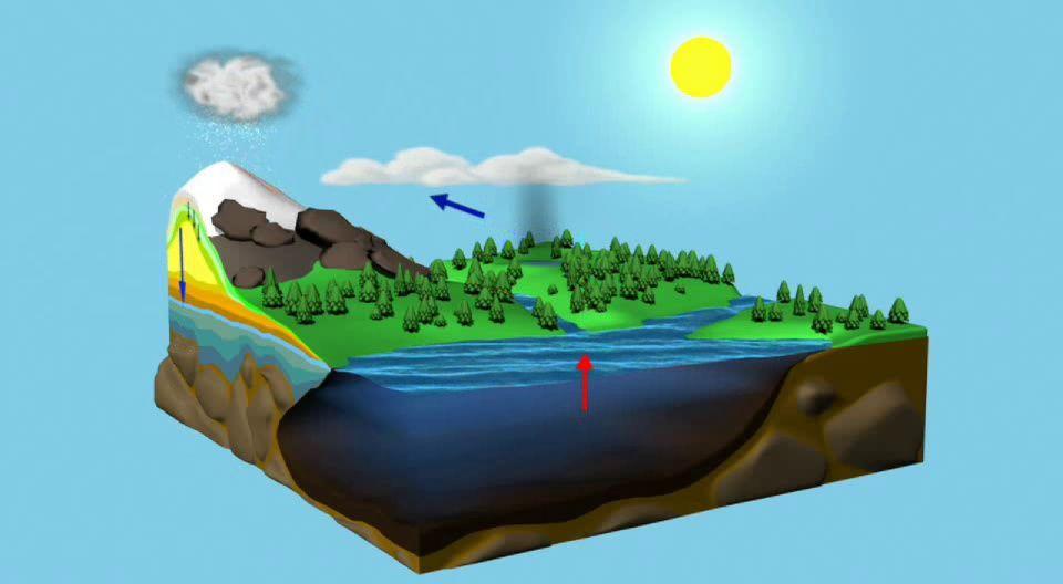 Круговорот воды в природе рисунки для детей (12)