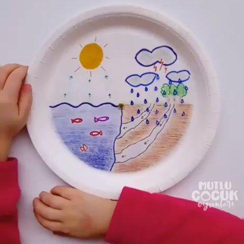 Круговорот воды в природе рисунки для детей (14)