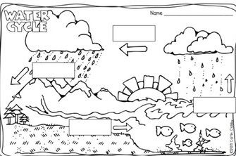 Круговорот воды в природе рисунки для детей (16)