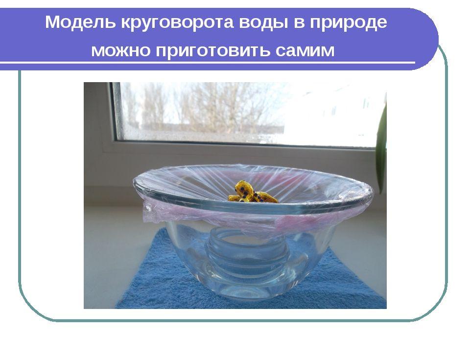 Круговорот воды в природе рисунки для детей (5)