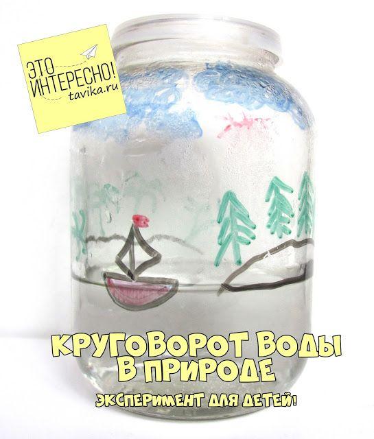 Круговорот воды в природе рисунки для детей (9)