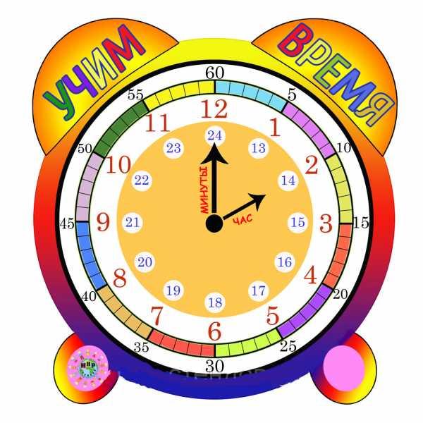 Часы распечатать для обучения   подборка (13)