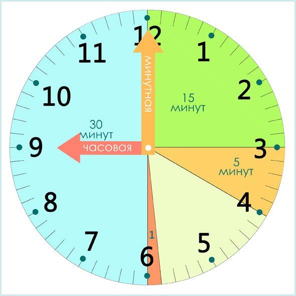 Часы распечатать для обучения   подборка (15)