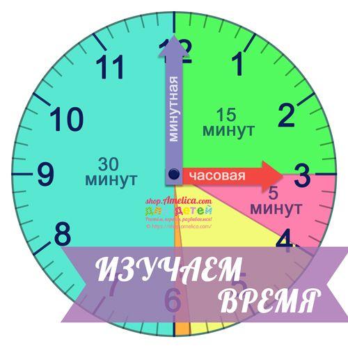 Часы распечатать для обучения   подборка (16)