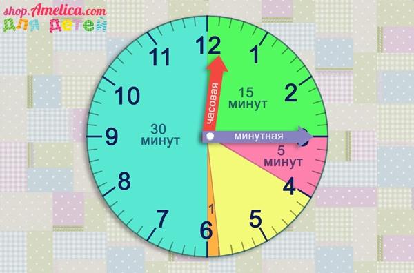 Часы распечатать для обучения   подборка (5)