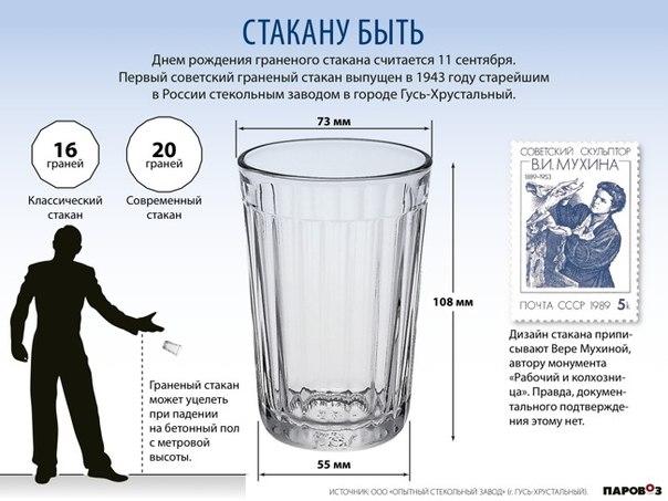 Картинки на праздник День граненого стакана - подборка (14)
