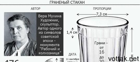Картинки на праздник День граненого стакана - подборка (18)