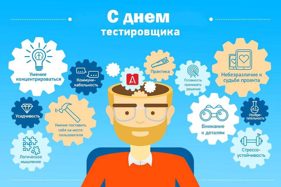 Красивые картинки С Днем тестировщика в России (9)