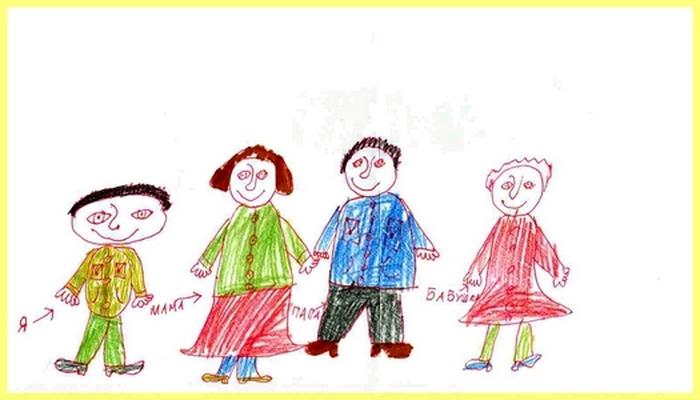 Красивые рисунки детей на тему моя семья 2 класс (3)
