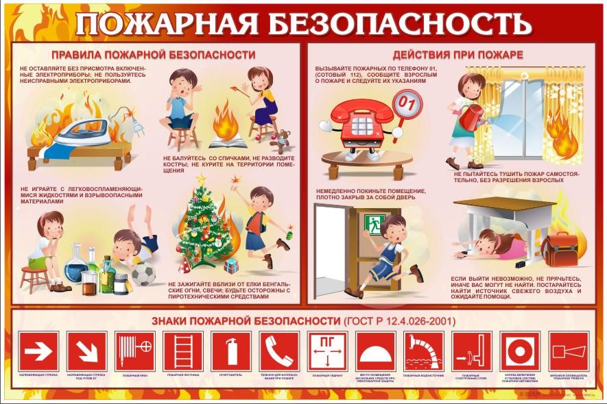 Противопожарная безопасность картинки детские - подборка (21)
