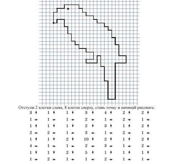 Рисунки по клеточкам в тетради для начинающих для девочек (29)