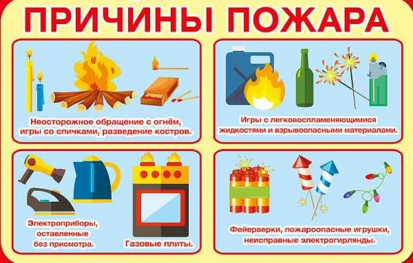 Рисунки по пожарной безопасности для детей своими руками (7)