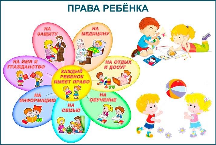 Рисунок на тему права ребенка в рисунках детей006