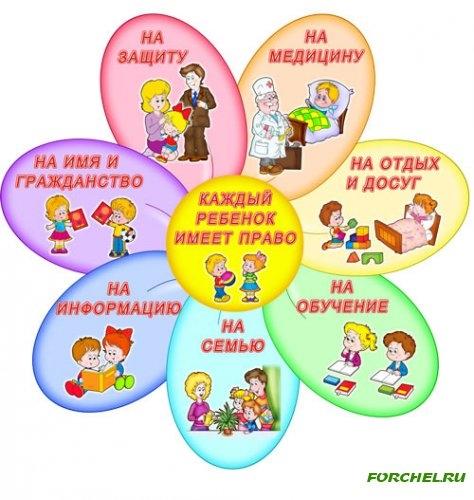 Рисунок на тему права ребенка в рисунках детей021