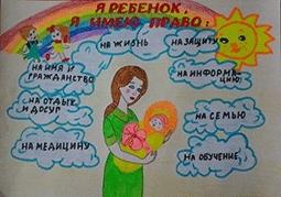 Рисунок на тему права ребенка в рисунках детей024