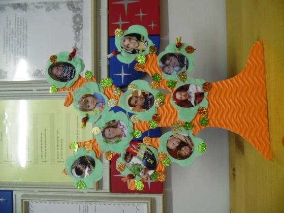 Семейное древо поделка в школу010