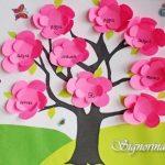 Семейное древо поделка в школу — картинки
