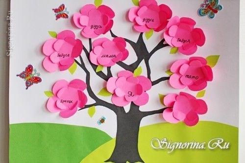 Семейное древо поделка в школу012