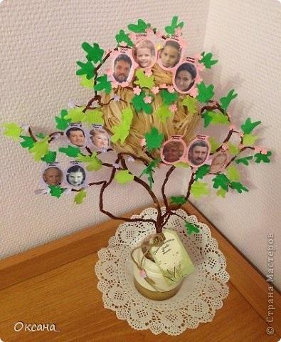 Семейное древо поделка в школу013