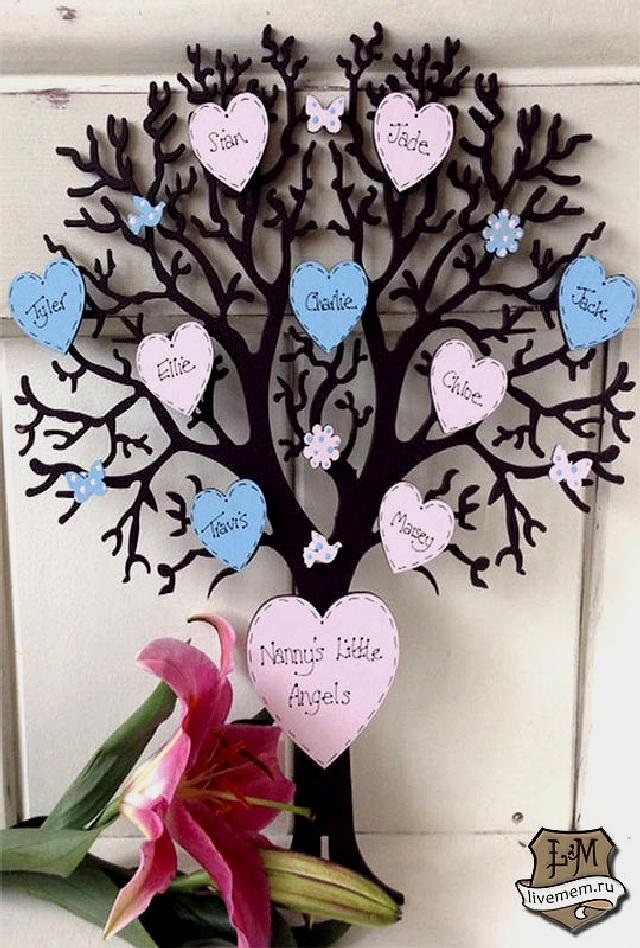 Семейное древо поделка в школу014