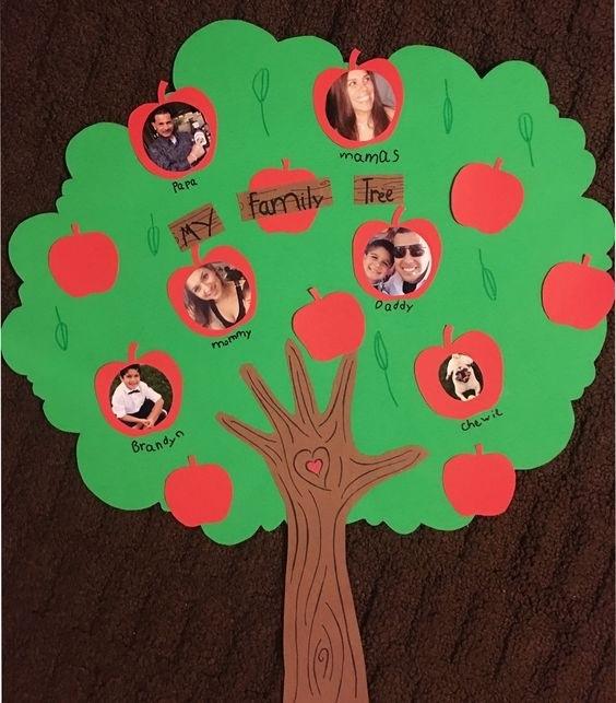 Семейное древо поделка в школу015