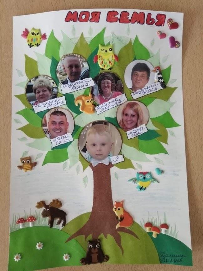 Семейное древо фото в садик007