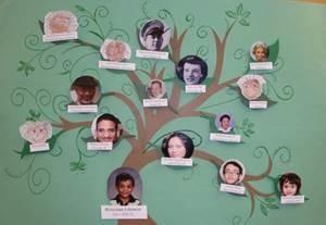 Семейное древо фото в садик009