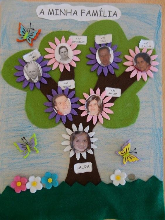 Семейное древо фото в садик010