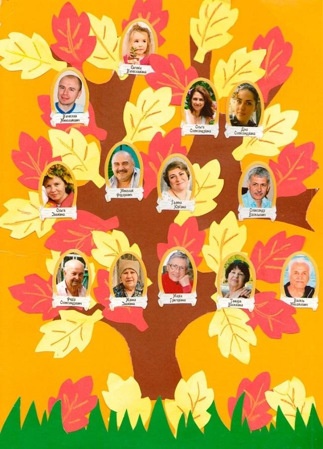 Семейное древо фото в садик017