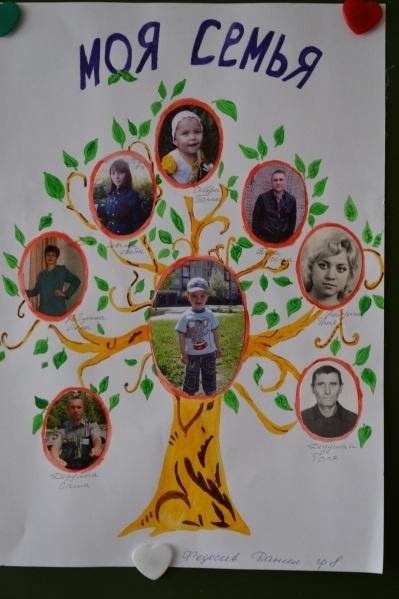 Семейное древо фото в садик020