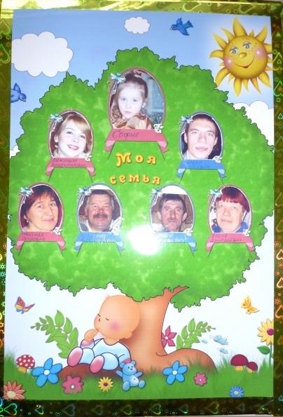 Семейное древо фото в садик021