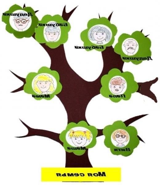 Семейное древо фото в садик025