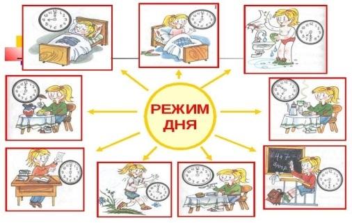 Соблюдай режим дня картинки и рисунки013