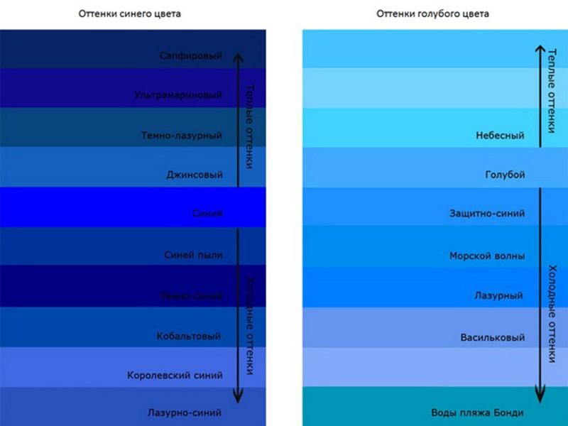 Теплый оттенок синего цвета - картинки (19)