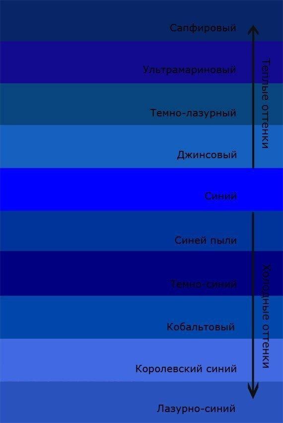 Теплый оттенок синего цвета - картинки (2)