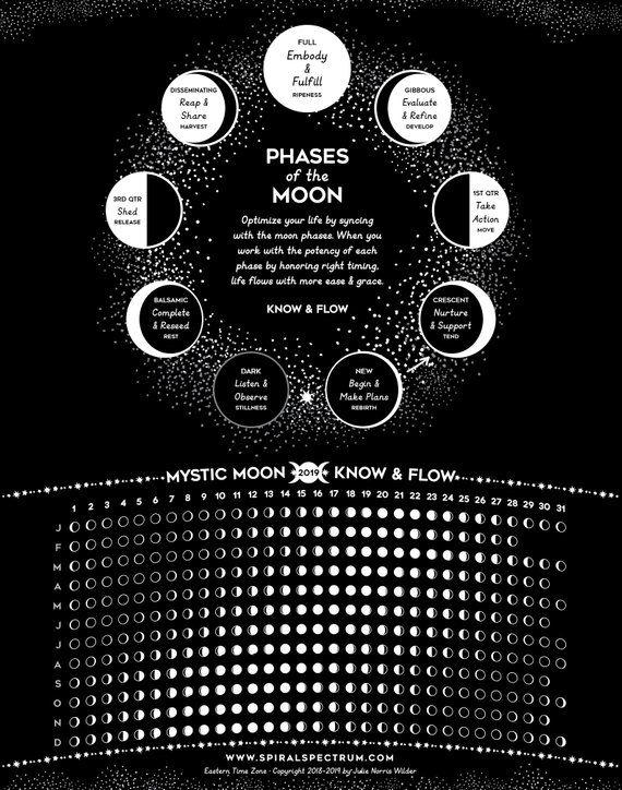 Удивительные картинки все фазы луны (30)