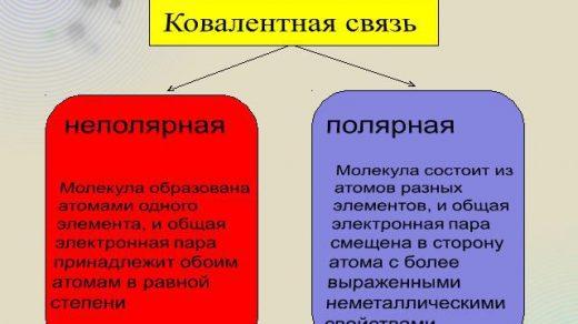 Что такое ковалентная неполярная связь (2)
