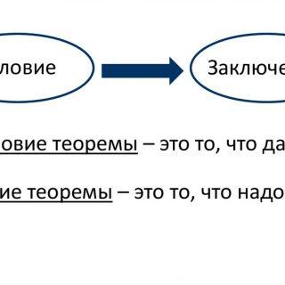 Что такое теорема и что такое доказательство теоремы