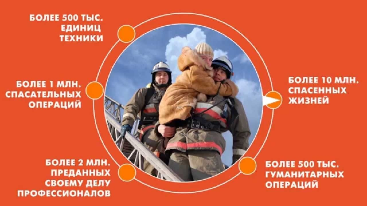 4 октября День гражданской обороны МЧС России019