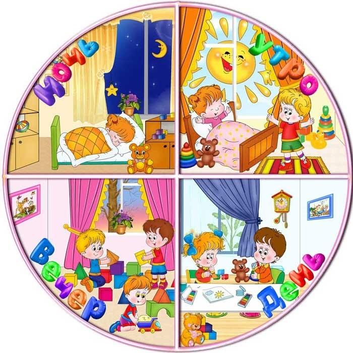 Детский распорядок дня в картинках007