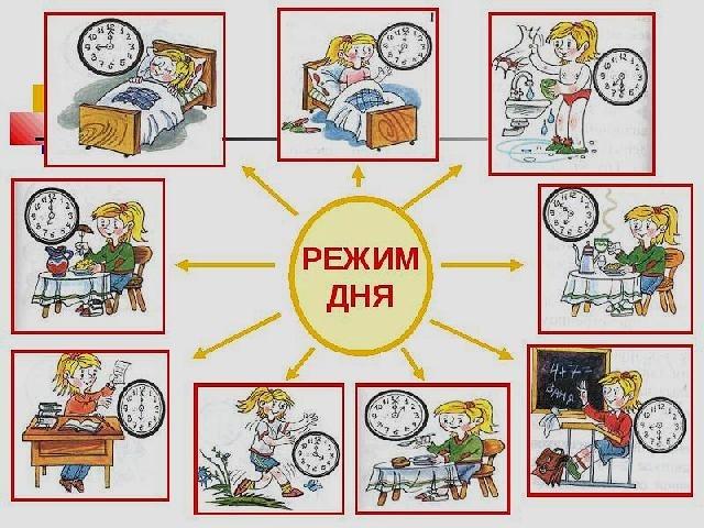 Детский распорядок дня в картинках015