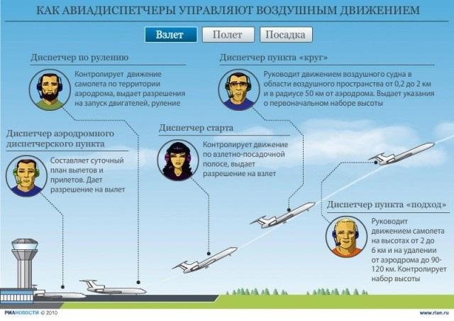 Картинки на Международный день авиадиспетчера011