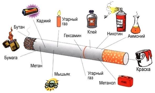 Картинки на день борьбы с курением001