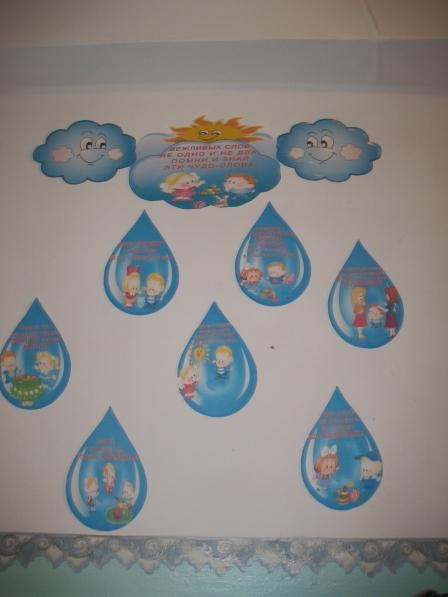 Красивые картинки капельки для детского сада022